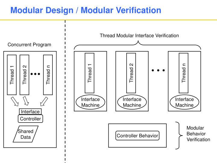 Modular Design / Modular Verification