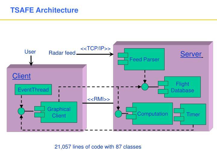 TSAFE Architecture