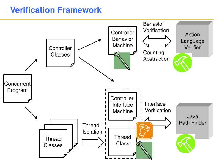 Verification Framework