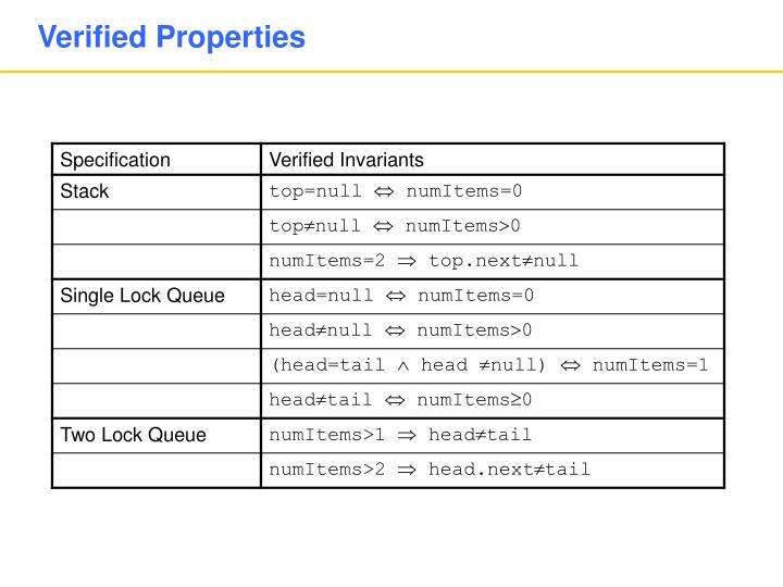 Verified Properties