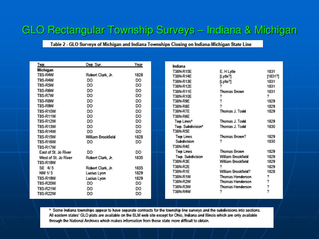 GLO Rectangular Township Surveys – Indiana & Michigan