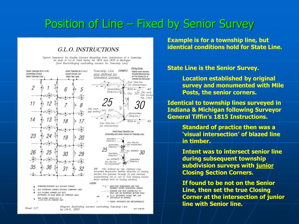 Position of Line – Fixed by Senior Survey