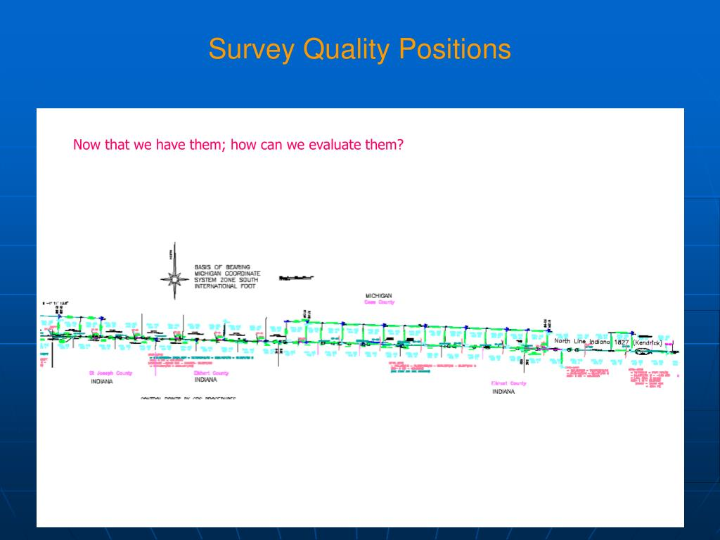 Survey Quality Positions