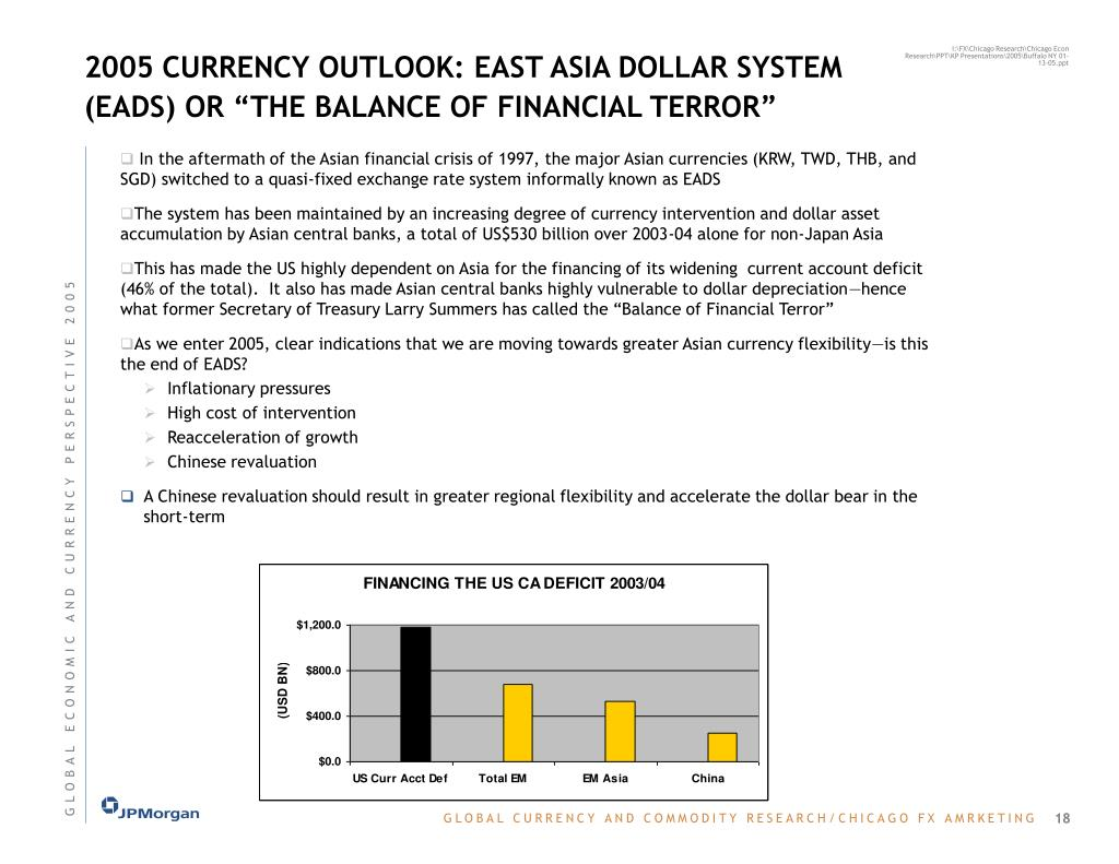 """2005 CURRENCY OUTLOOK: EAST ASIA DOLLAR SYSTEM (EADS) OR """"THE BALANCE OF FINANCIAL TERROR"""""""