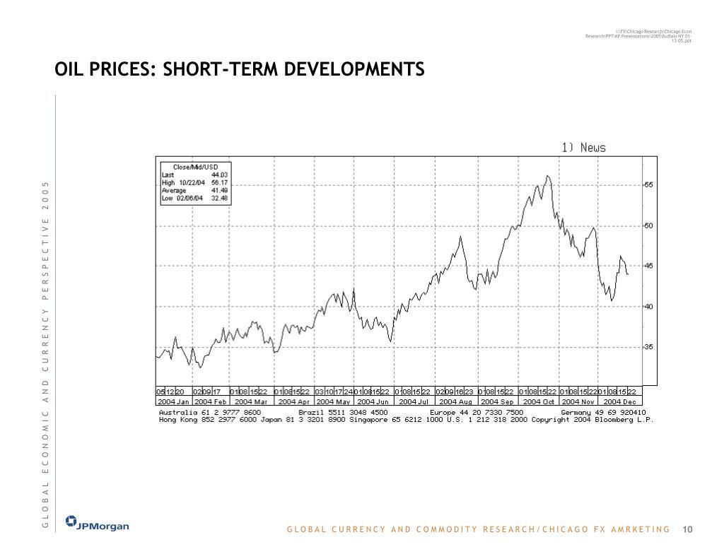 OIL PRICES: SHORT-TERM DEVELOPMENTS