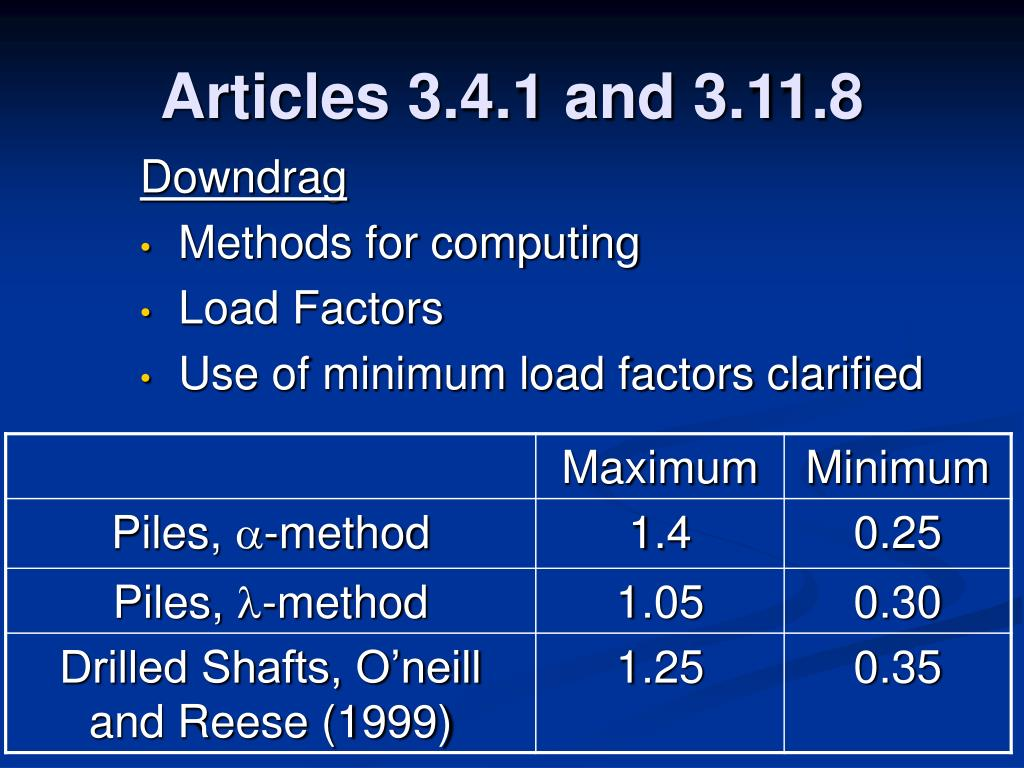 Articles 3.4.1 and 3.11.8
