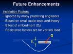 future enhancements35