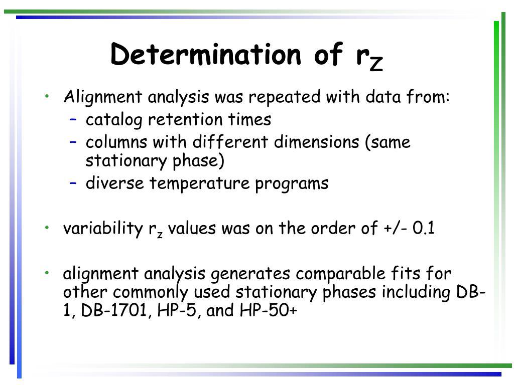 Determination of r