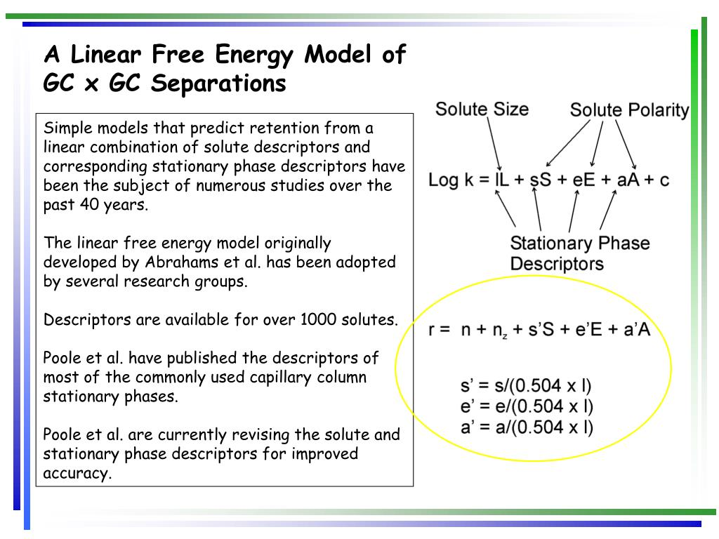 A Linear Free Energy Model of