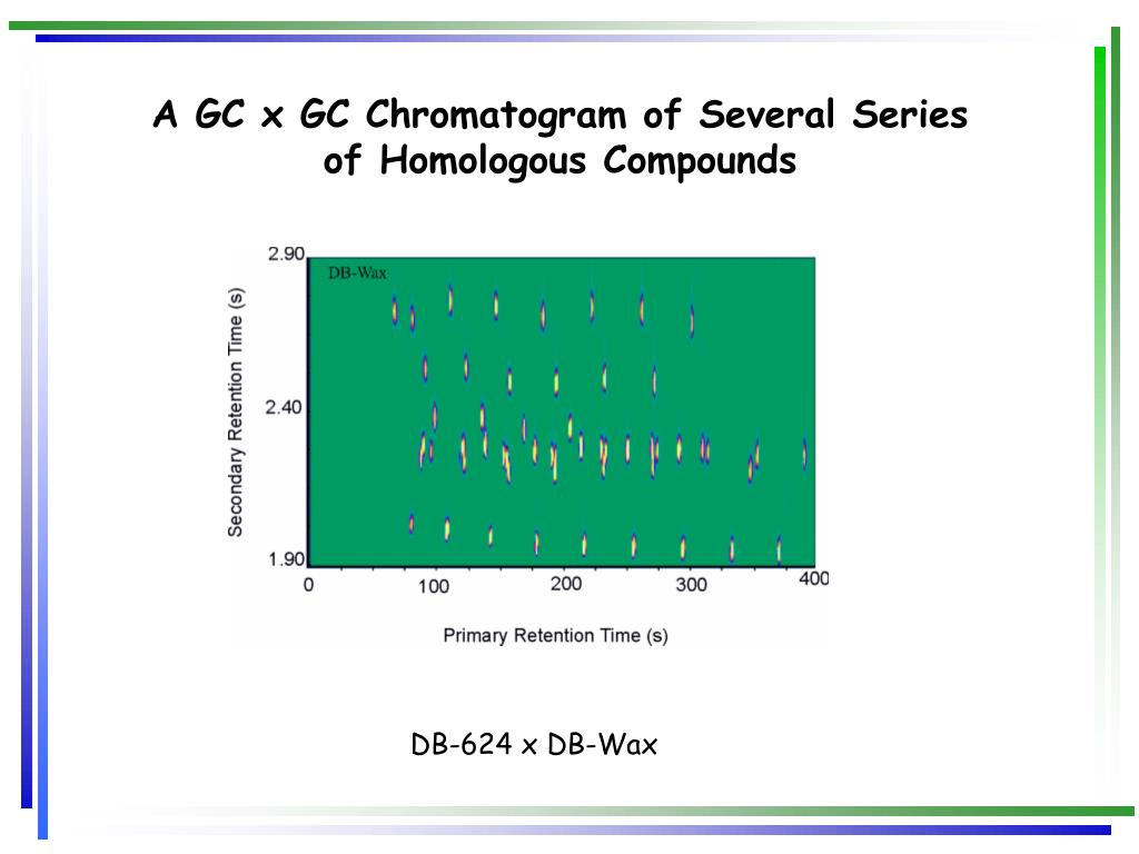 A GC x GC Chromatogram of Several Series of Homologous Compounds