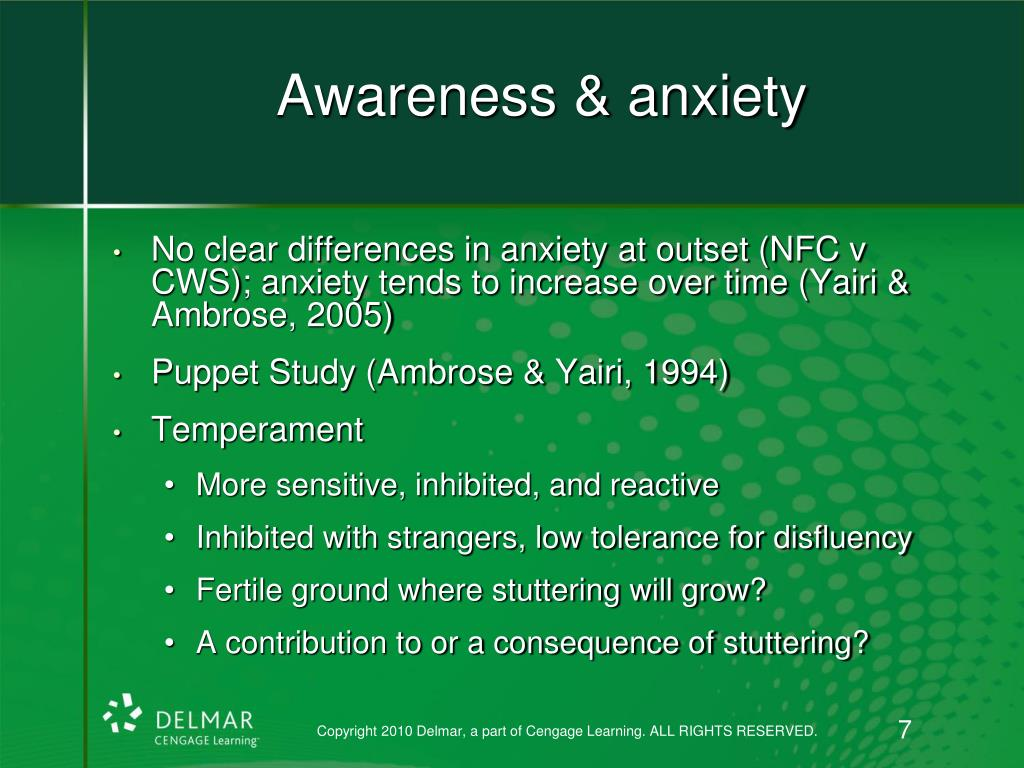 Awareness & anxiety