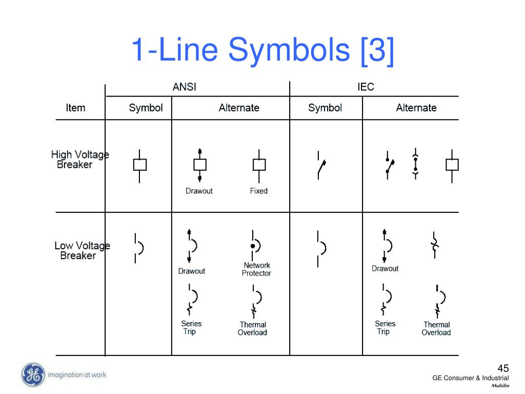 Iec Electrical One Line Diagram Symbols Page 3 Wiring Diagram