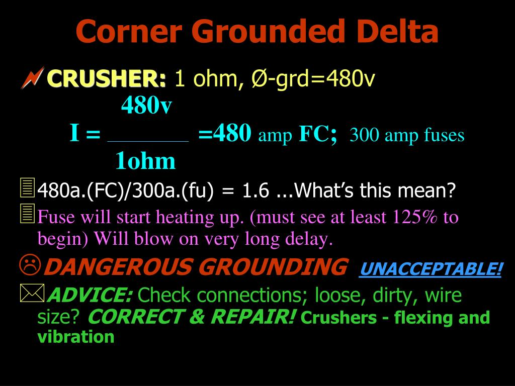 Corner Grounded Delta