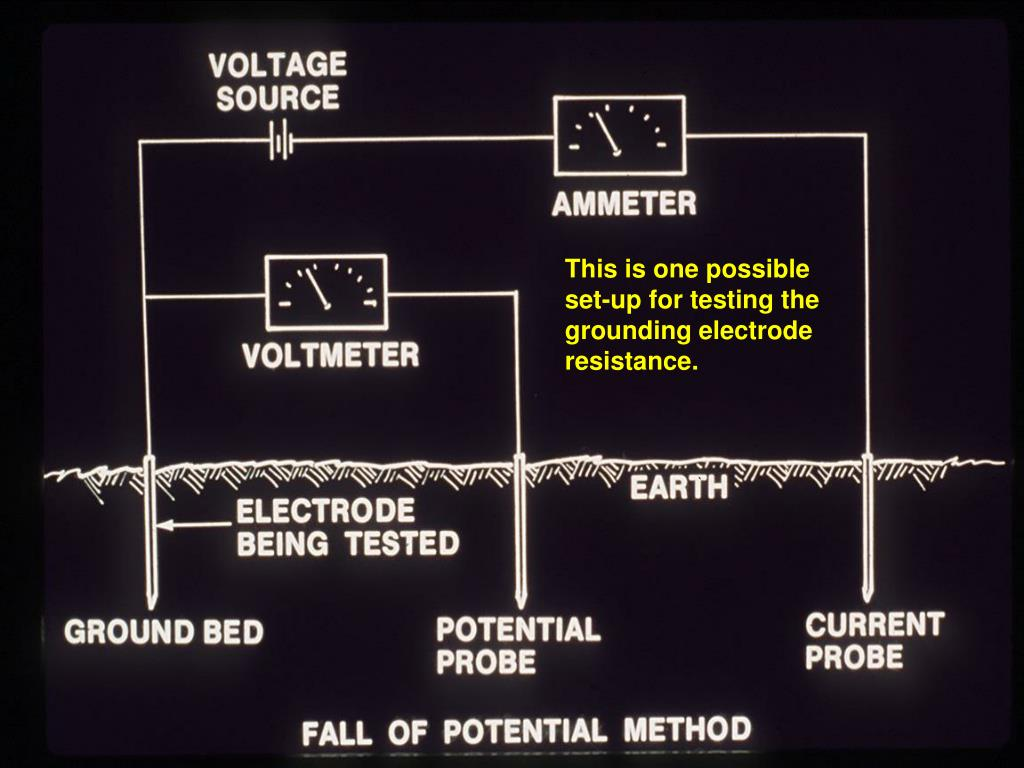 This is one possible set-up for testing the grounding electrode resistance.