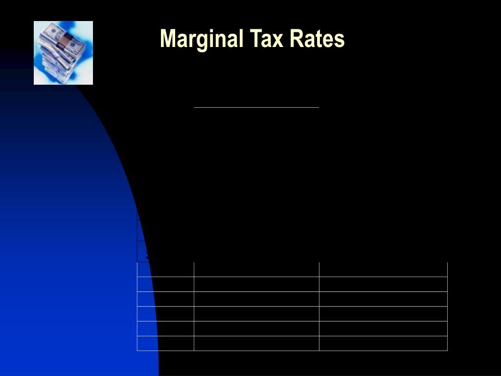 Marginal Tax Rates