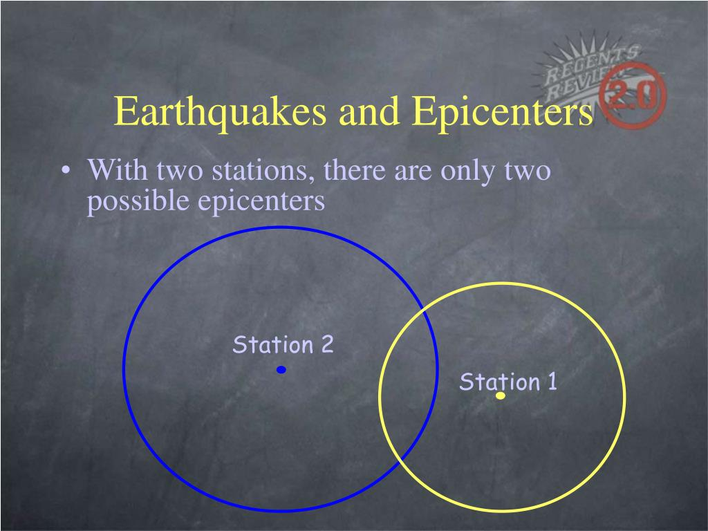 Earthquakes and Epicenters