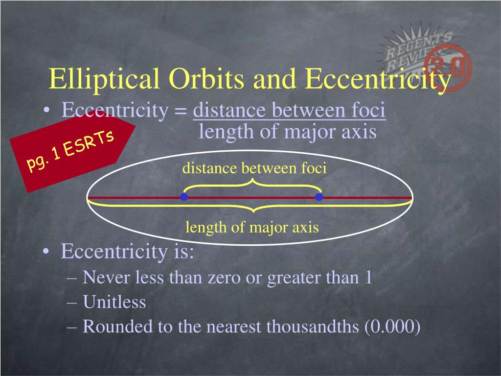 Elliptical Orbits and Eccentricity