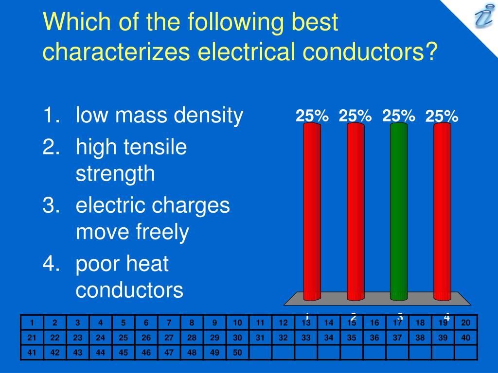 electrical conductors Get listings of electrical conductors, electrical conductors suppliers, manufacturers, dealers, traders and exporters browse electrical conductors price.
