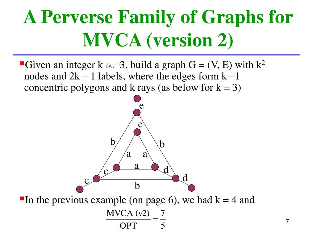 A Perverse Family of Graphs for MVCA (version 2)