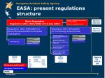 easa present regulations structure