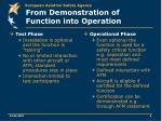 from demonstration of function into operation