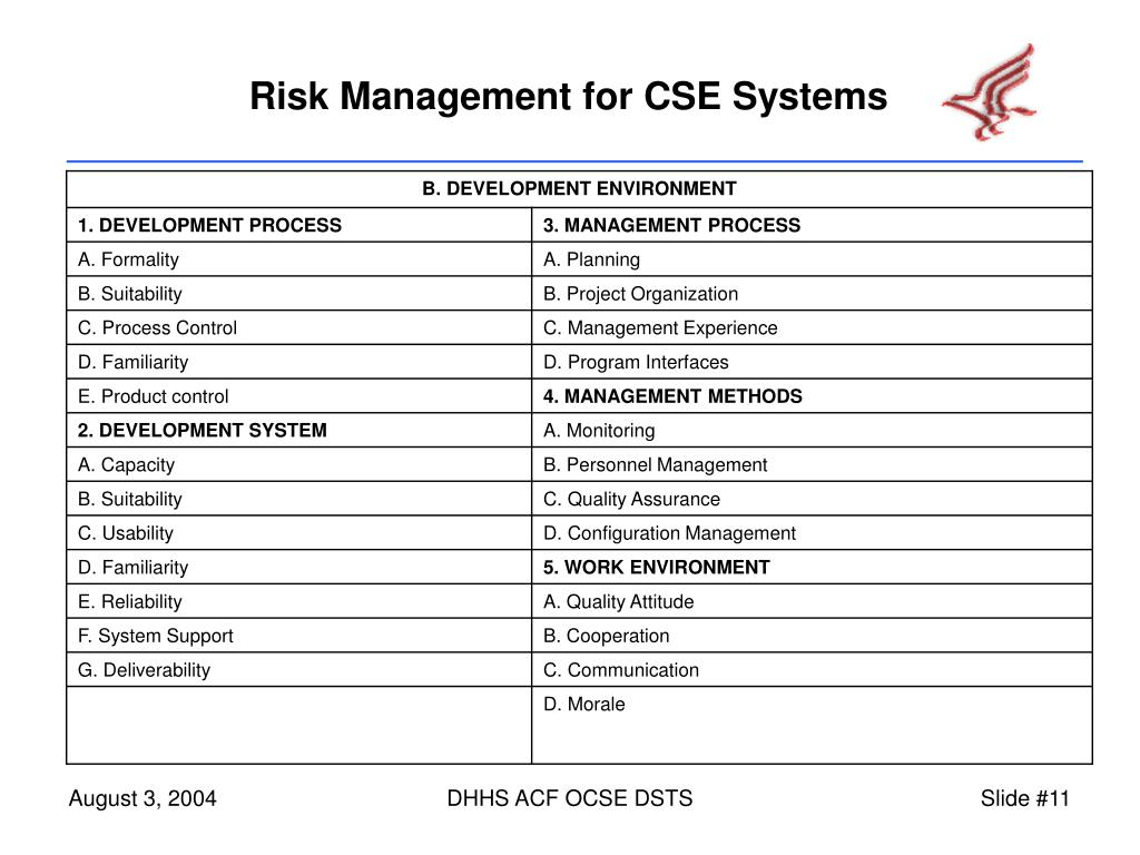 DHHS ACF OCSE DSTS