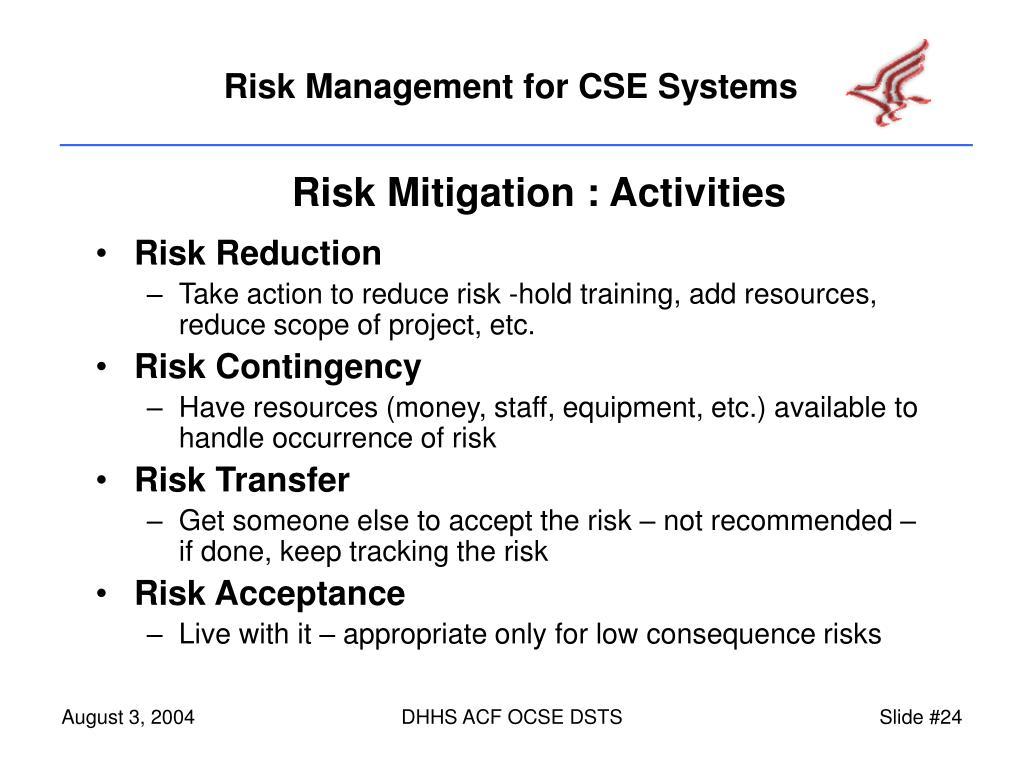Risk Mitigation : Activities