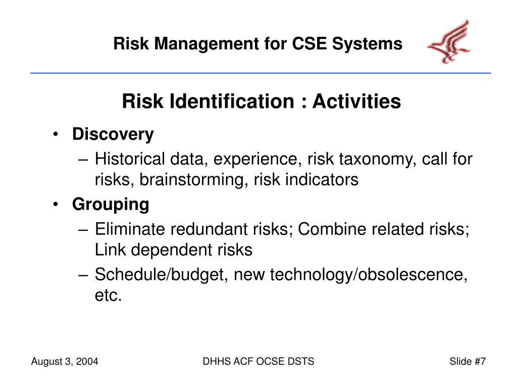 Risk Identification : Activities