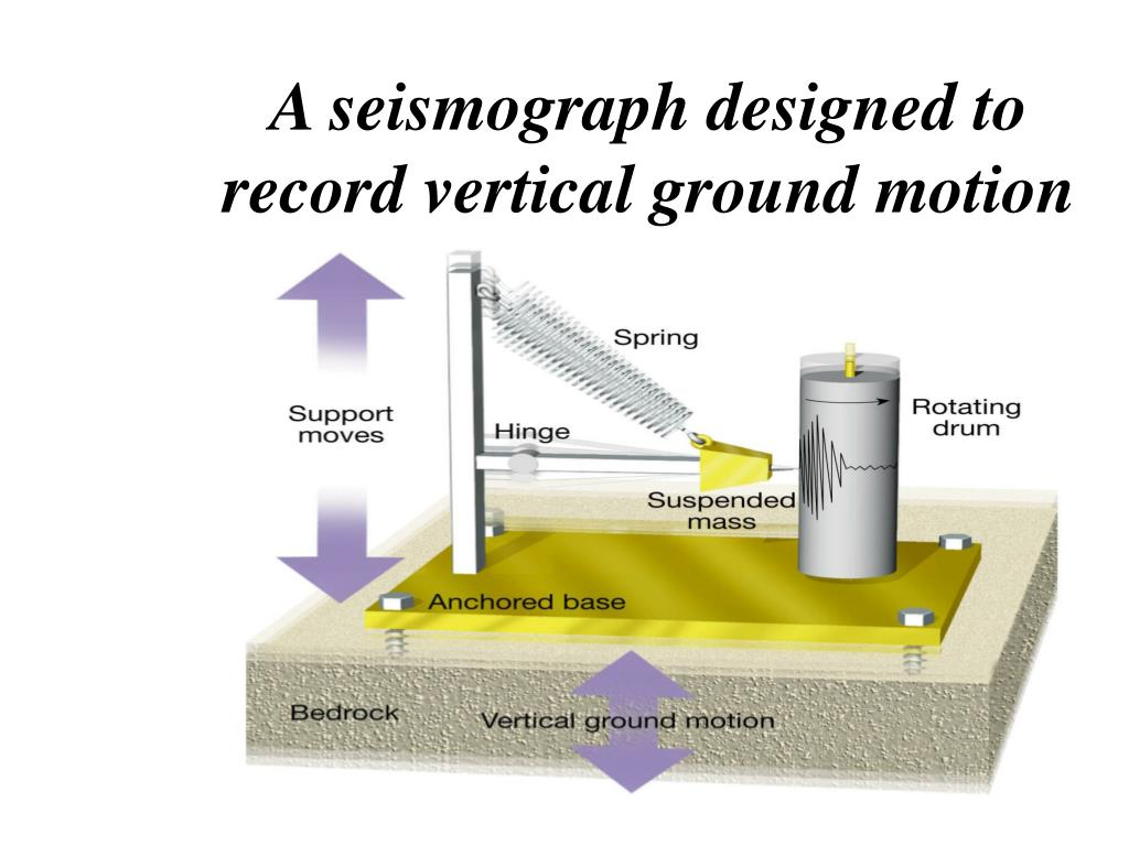 A seismograph designed to