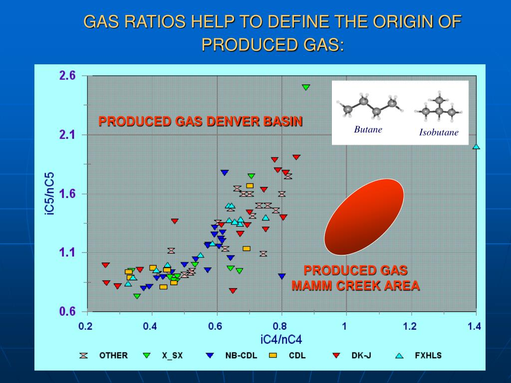 PRODUCED GAS