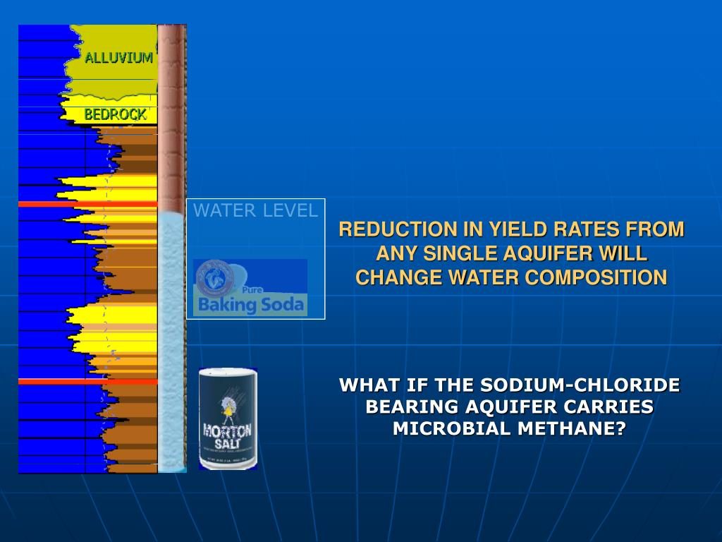 REDUCTION IN YIELD RATES FROM ANY SINGLE AQUIFER WILL CHANGE WATER COMPOSITION