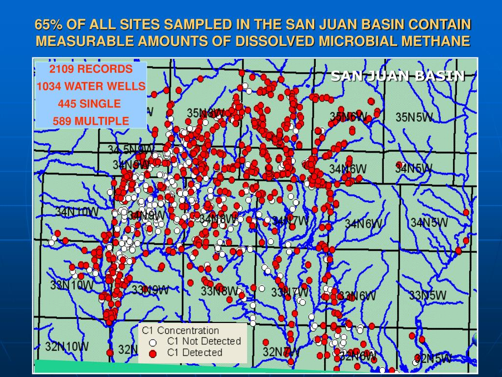 65% OF ALL SITES SAMPLED IN THE SAN JUAN BASIN CONTAIN MEASURABLE AMOUNTS OF DISSOLVED MICROBIAL METHANE