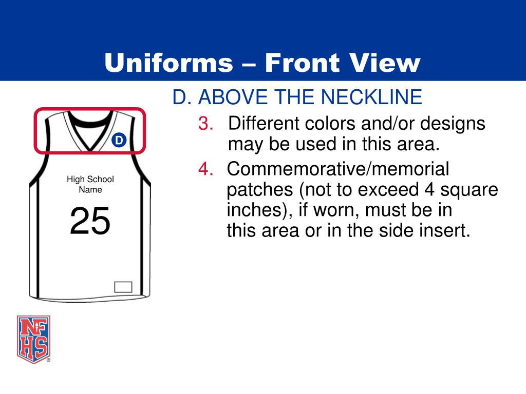 Uniforms – Front View