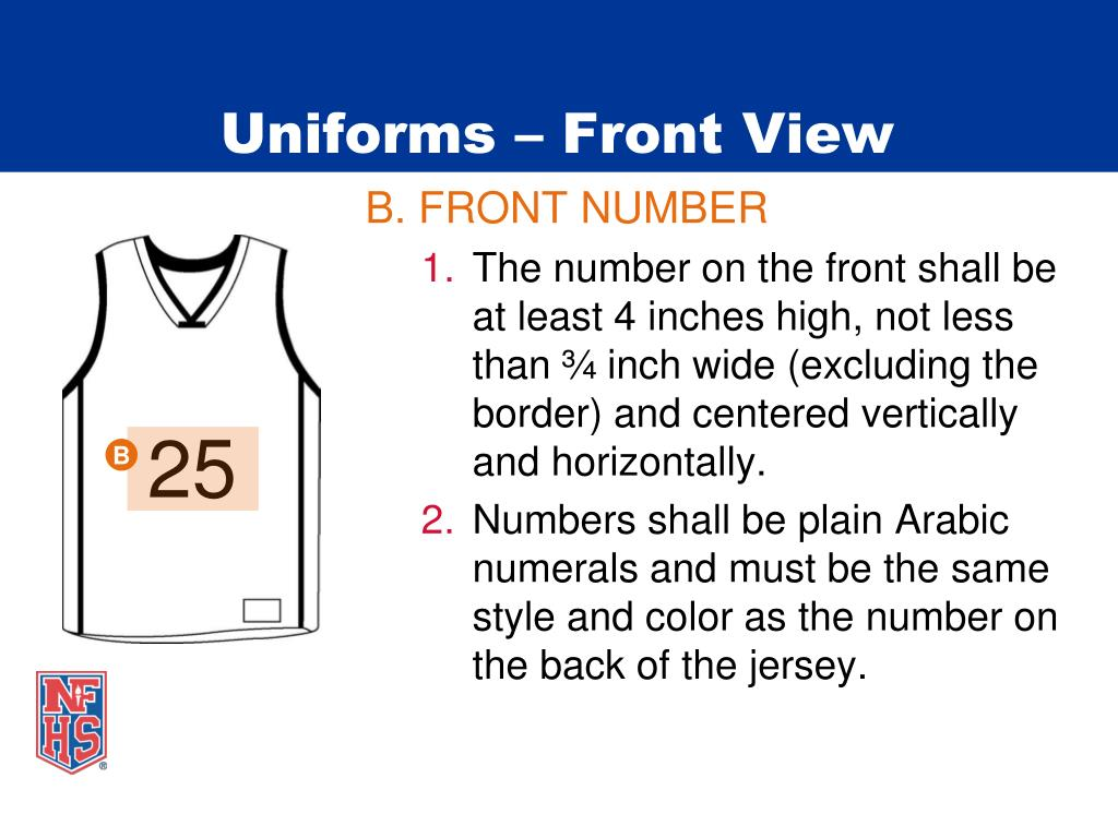 Uniforms – Front View