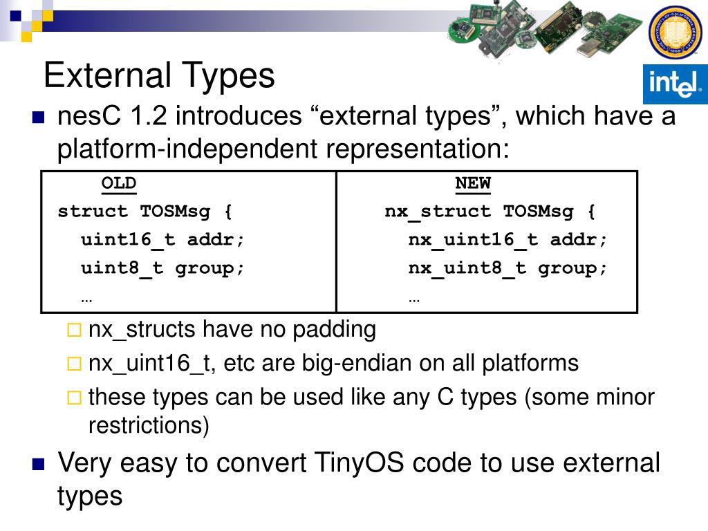 External Types