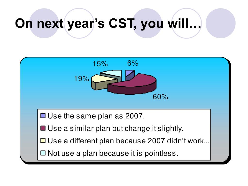On next year's CST, you will…