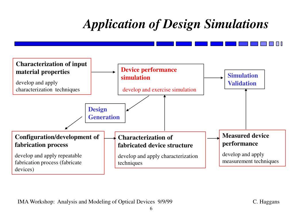 Application of Design Simulations
