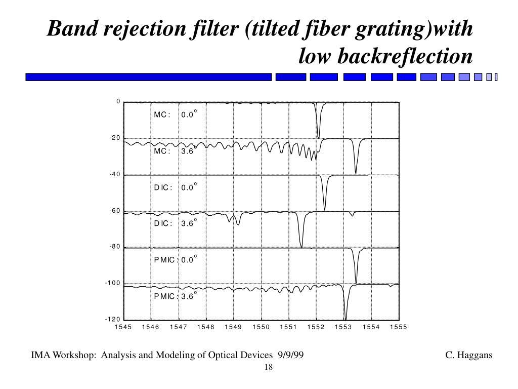 Band rejection filter (tilted fiber grating)with low backreflection