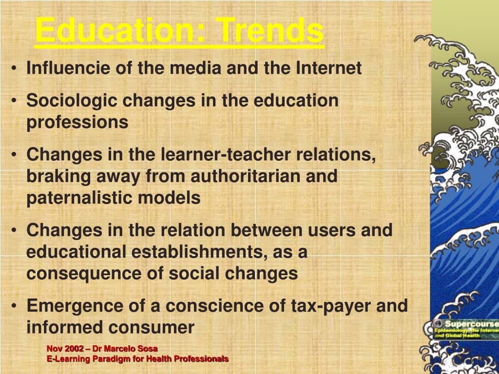 Education: Trends
