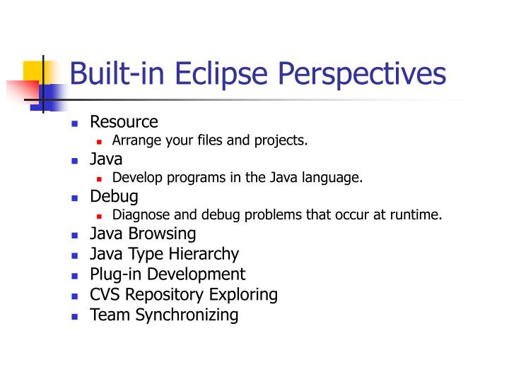 Built-in Eclipse Perspectives