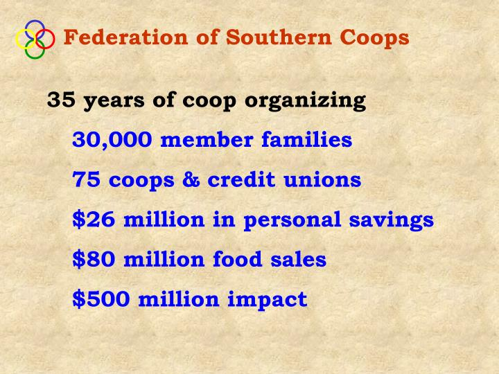 Federation of Southern Coops
