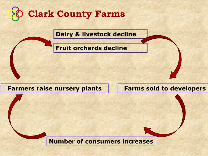 Clark County Farms