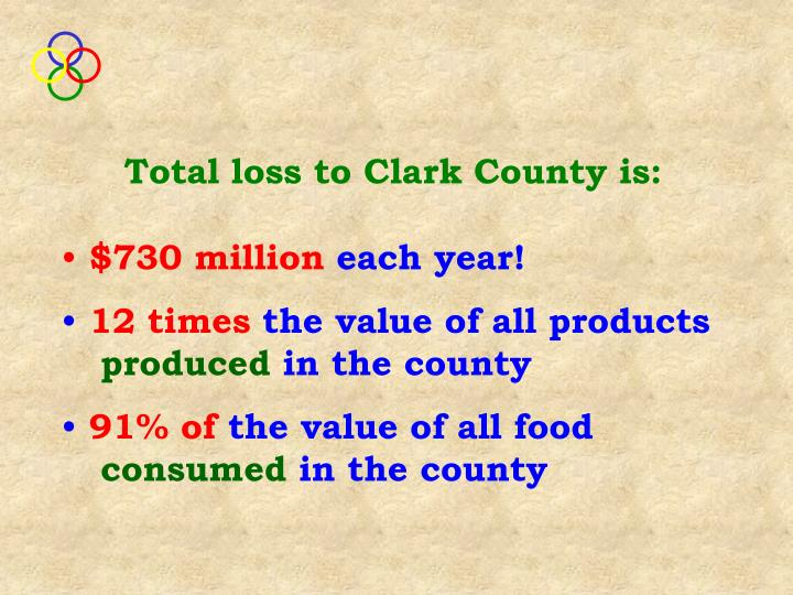 Total loss to Clark County is: