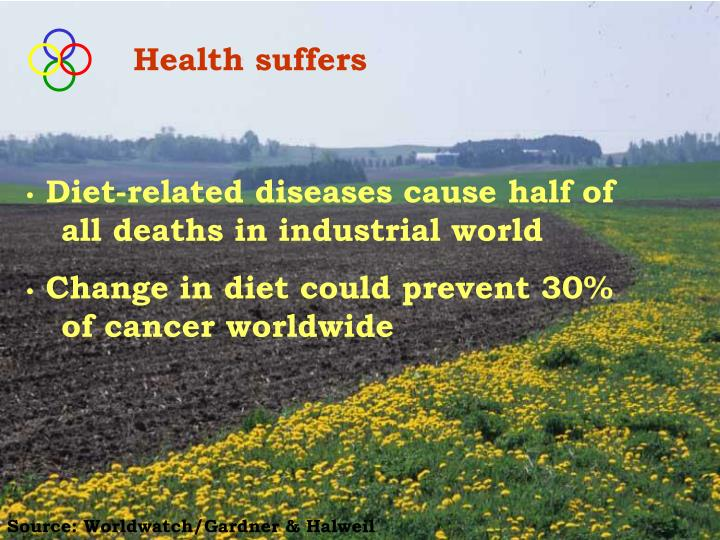 Health suffers