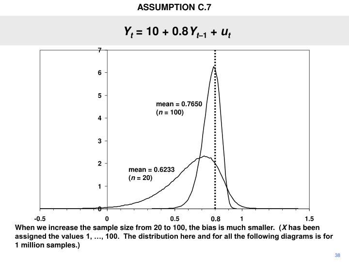 ASSUMPTION C.7
