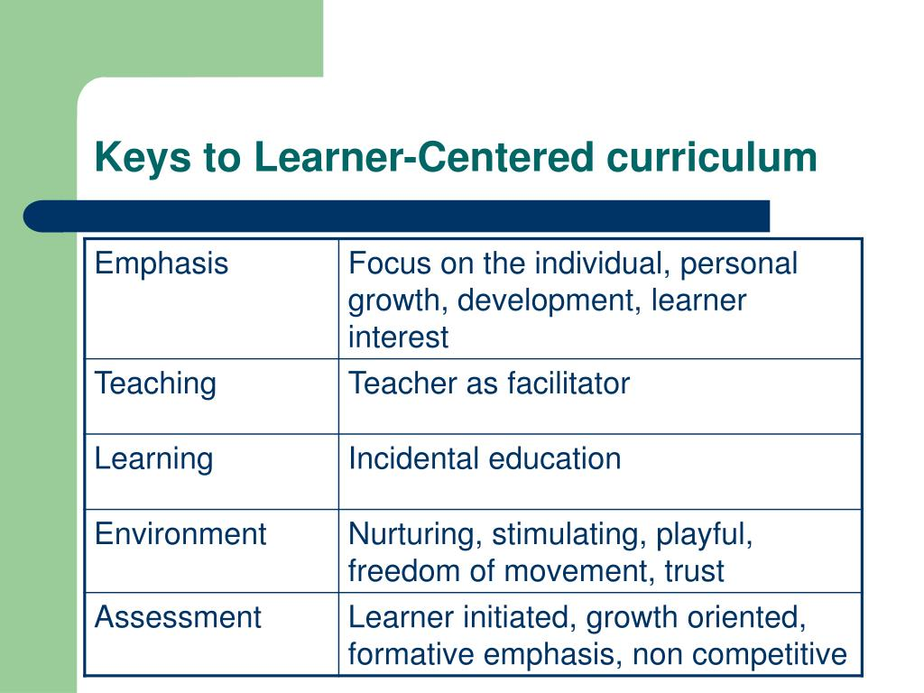learner centered curriculum Learner centered curriculum model the learner-center curriculum model, though the idea might have been in circulation long before the actual focus did not come until the 1980s, in the united states this was pushed forward from a report, called a nation at risk: the imperative for educational.
