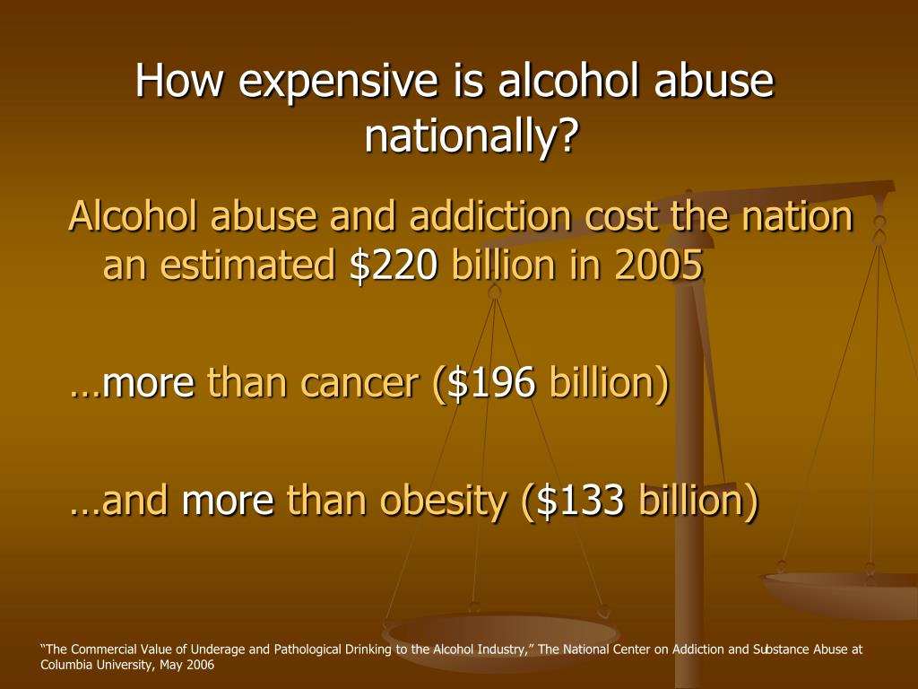 How expensive is alcohol abuse nationally?