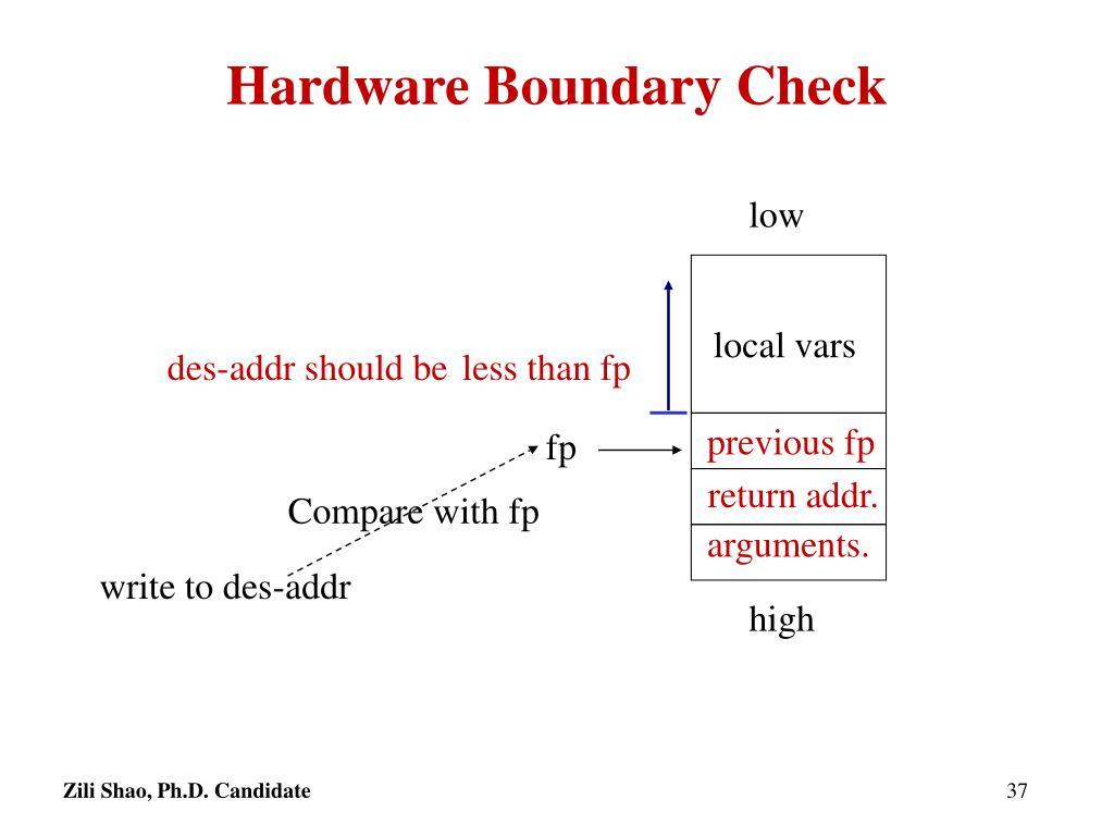 Hardware Boundary Check