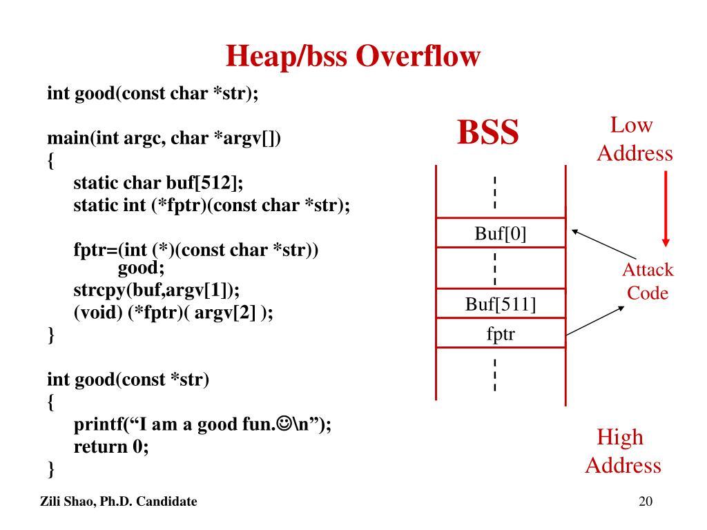 Heap/bss Overflow