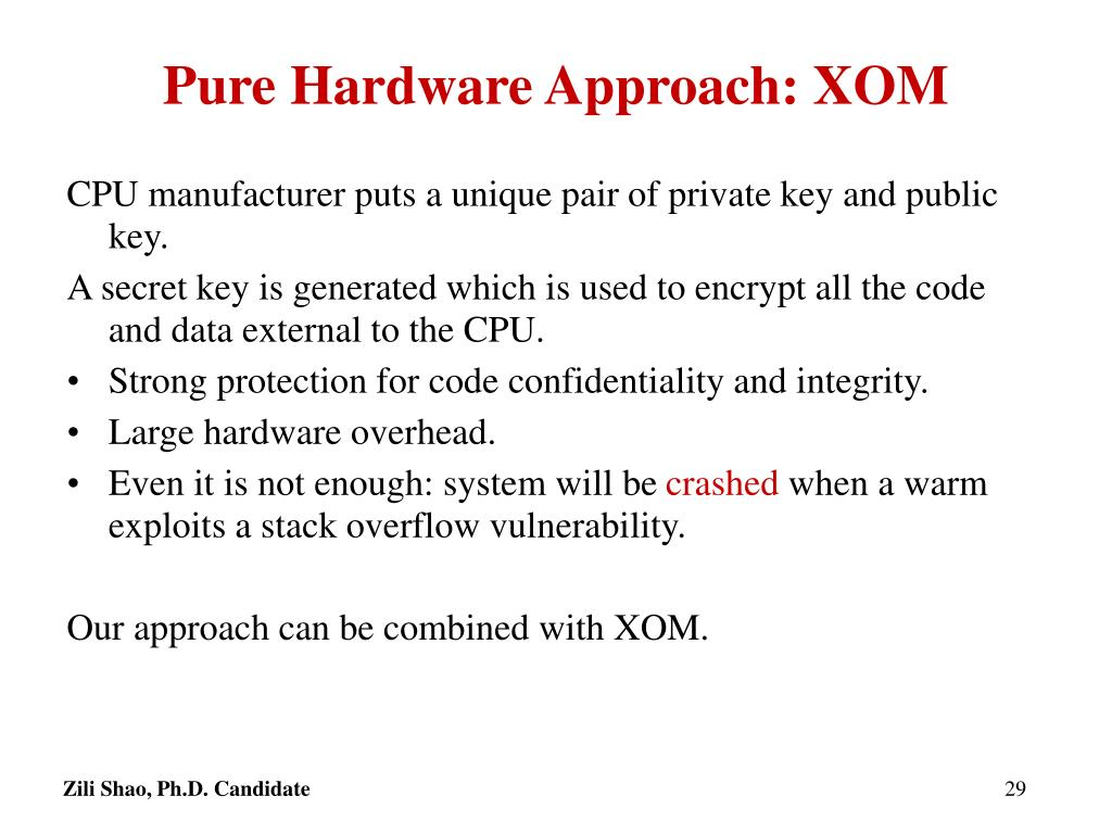 Pure Hardware Approach: XOM
